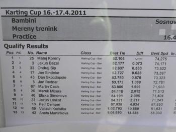 Sosnová - Karting Cup 2011 22